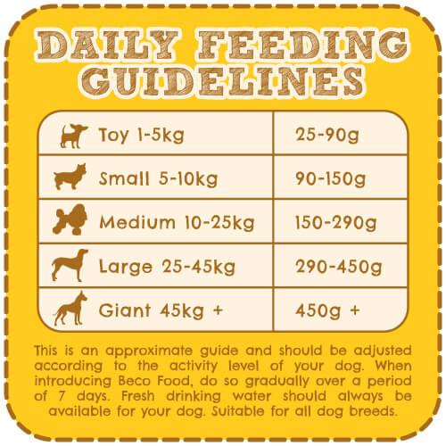 BECO FOOD ΚΟΤΟΠΟΥΛΟ ΕΛΕΥΘΕΡΑΣ ΒΟΣΚΗΣ 0.9kg 4